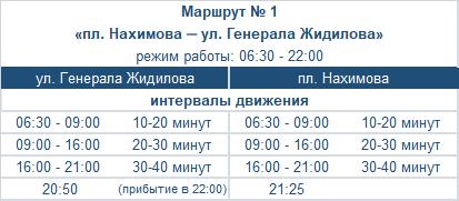 расписание маршрута автобуса номер раз