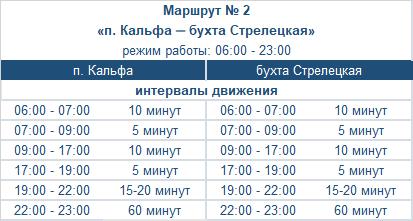 расписание маршрута автобуса номер два