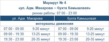 расписание маршрута автобуса номер четыре