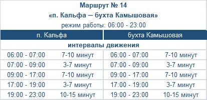 расписание маршрута автобуса номер четырнадцать