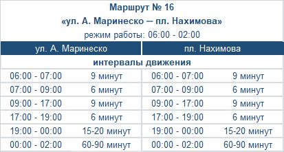 расписание маршрута автобуса номер шестнадцать
