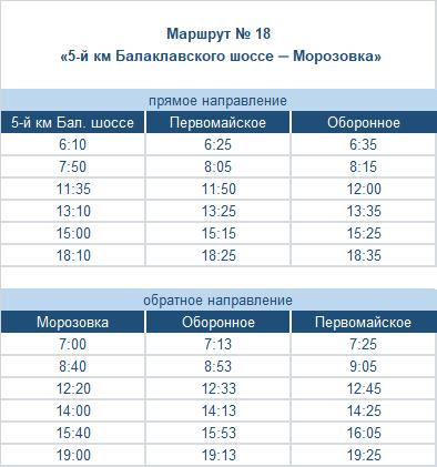 расписание маршрута автобуса номер восемнадцать