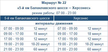 расписание маршрута автобуса номер двадцать два